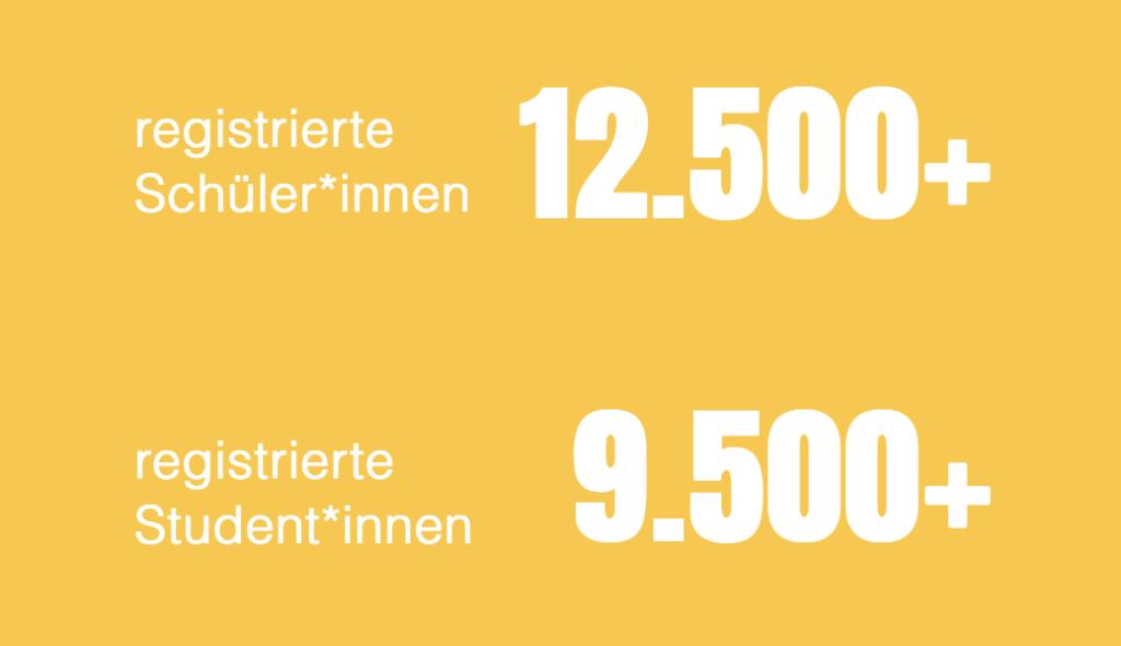 "Screenshot der Corona School Homepage: ""registrierte Schüler*innen 12.500+ / registrierte Student*innen 9.500+"""